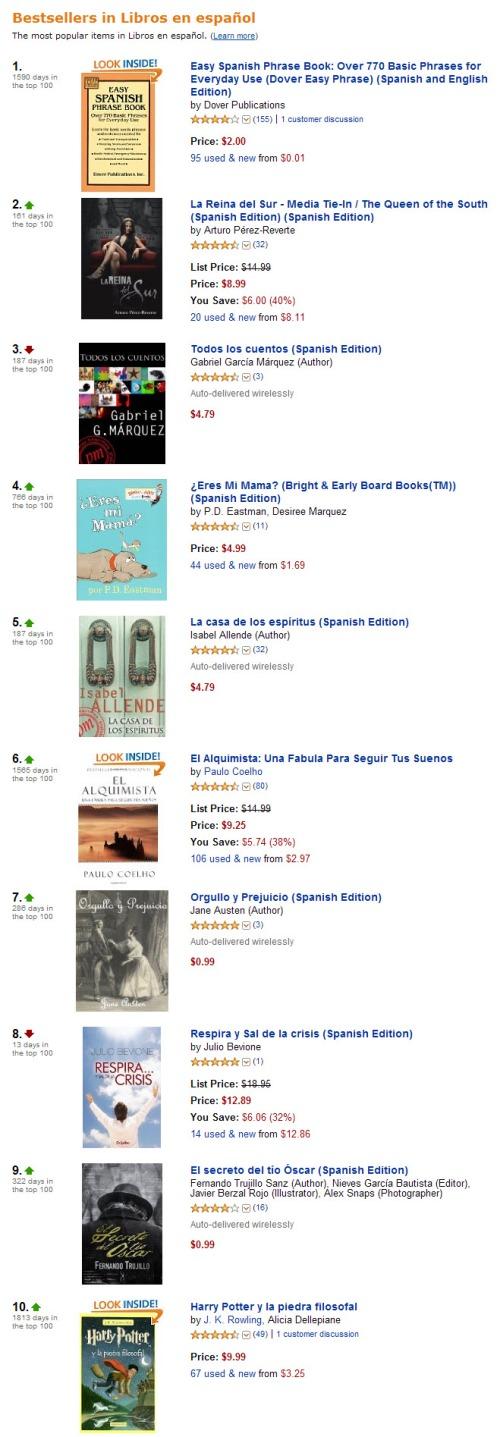 Bestseller de libros en español en Amazon