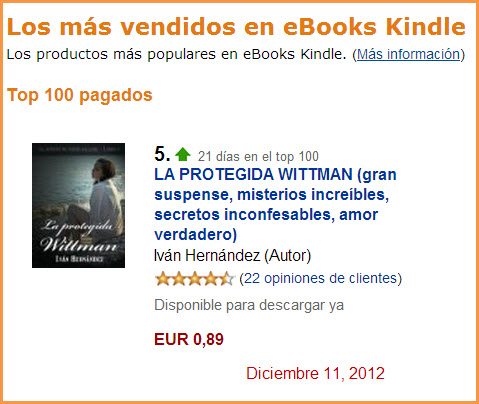 "¿Cómo una novela ""Kindie"" se colocó en la lista de best seller de Amazon?"