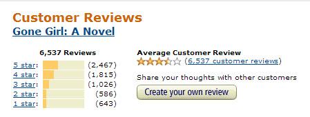 Reseñas de la novela Gone Girl en Amazon