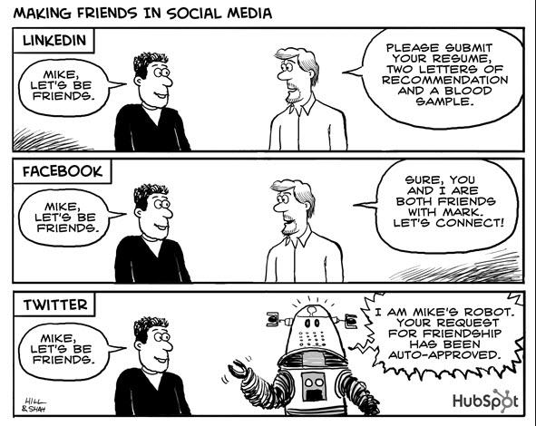 Muchos prerieren Twitter por la rapidez de crecimiento