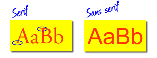 serif_sans-serif