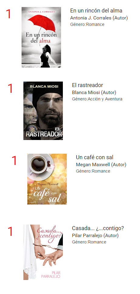 libros_mas_leidos